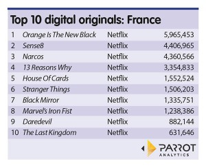 France-originals-Top10s-130717