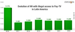 Illegal-access-to-Pay-TV-reached-11.8-million-households-in-Latin-America-in-2016--768x332