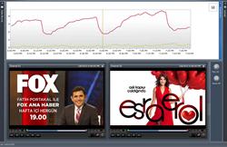 Fox Turkey Actus Digital