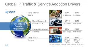 Cisco VNI graphic