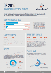 Videology Q2 infographic