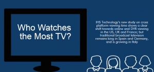 IHS_Technology_TV_Viewing_Time_infographic_2_Sept