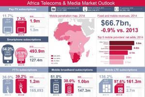 Ovum_Africacom_2015