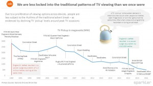 IAB_TV_Kettle Graphic
