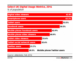 eMarketer_digital_video