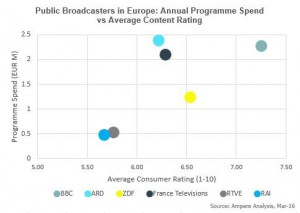 Ampere public broadcasters