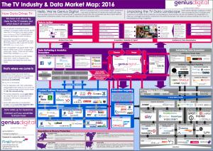 Genius Digital Data Map