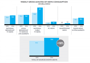 Nielsen_news_q4-total-audience-graphic