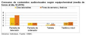 CNMC fig 1