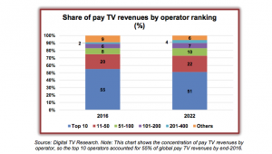 pay_tv_operators