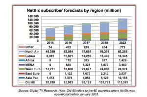 Netflix_digital_TV_research_17