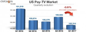 Dataxis_US_pay_TV