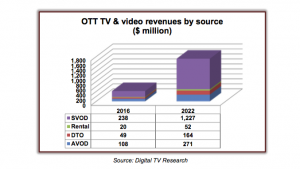 Digital_TV_Research_MENA