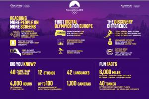 Eurosport_Winter_Olympics