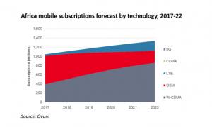 Ovum_Africa_mobile_broadband
