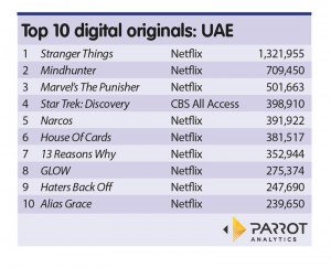 UAE-originals-Top10s-211117