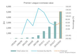 Ampere_analysis_premier league