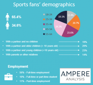 Ampere_sports1