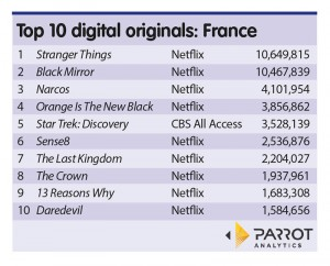 France-originals-Top10s-160118